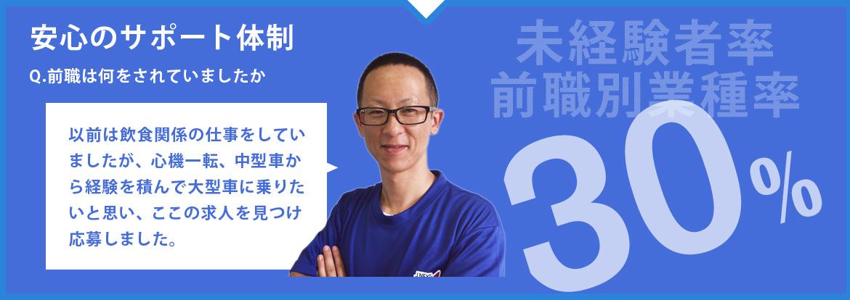 driver_mikeiken